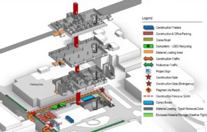 BIM Modelling integrates with PrroComply
